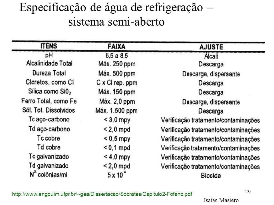 Especificação de água de refrigeração – sistema semi-aberto