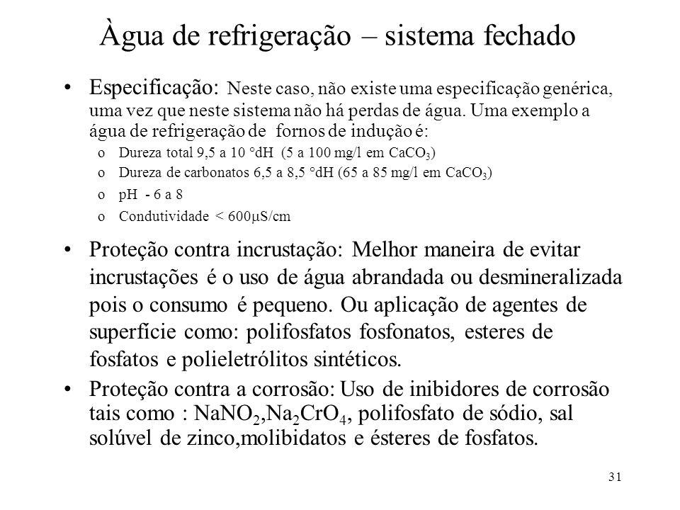 Àgua de refrigeração – sistema fechado