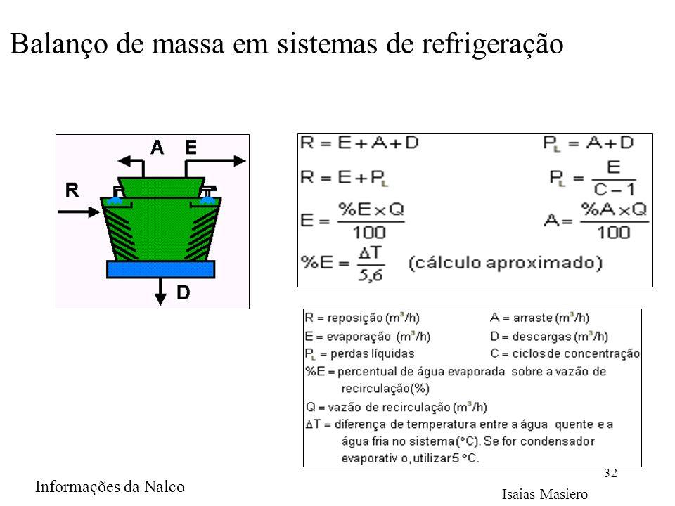 Balanço de massa em sistemas de refrigeração