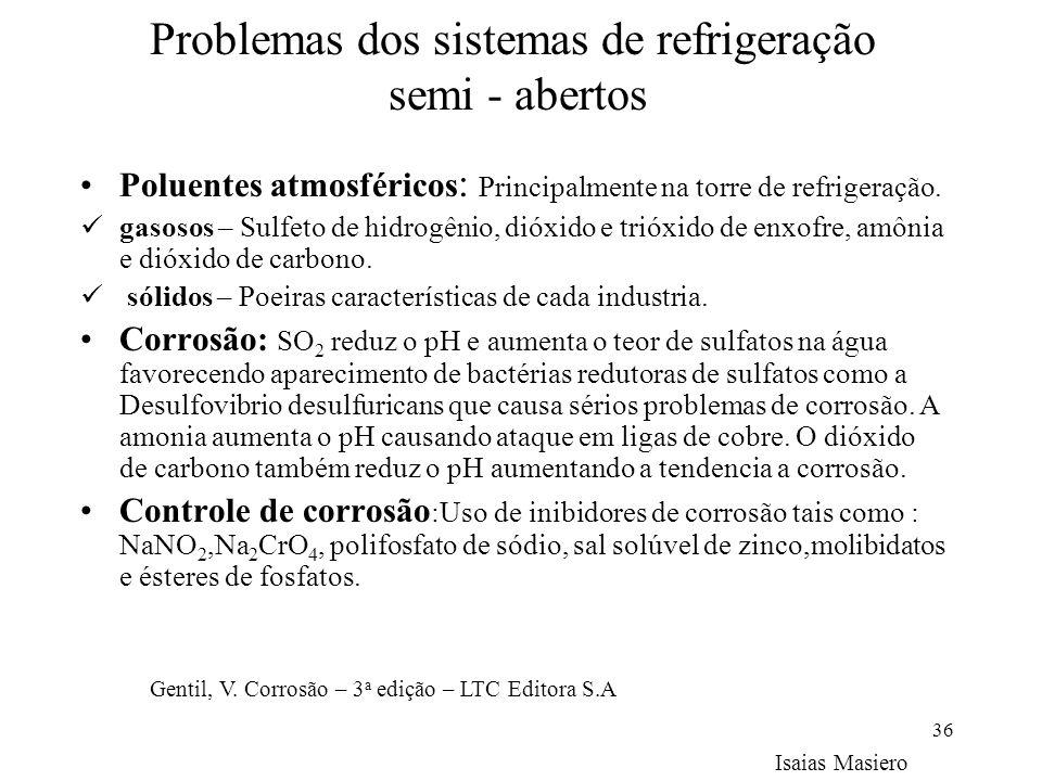 Problemas dos sistemas de refrigeração semi - abertos