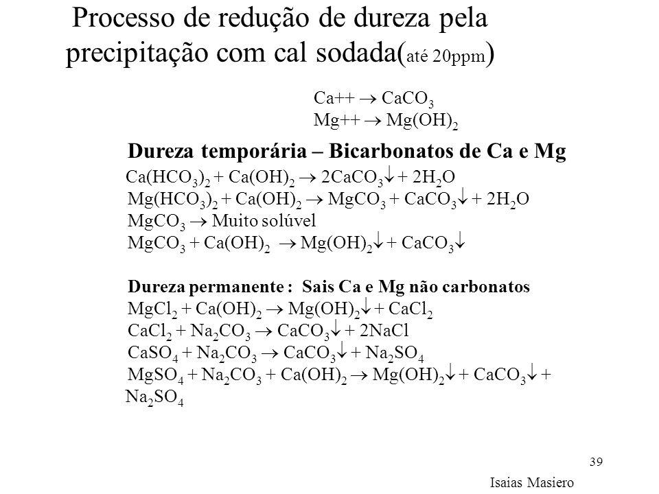 Dureza temporária – Bicarbonatos de Ca e Mg