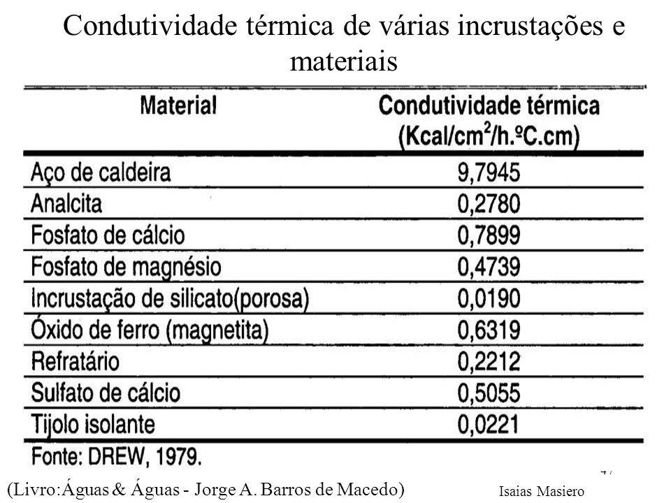 Condutividade térmica de várias incrustações e materiais