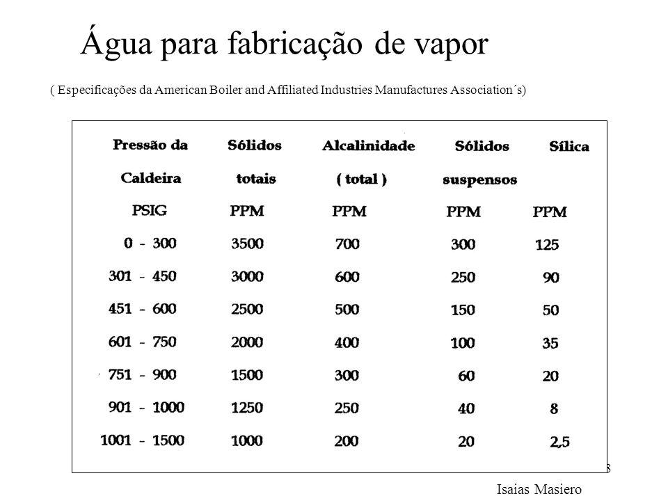 Água para fabricação de vapor ( Especificações da American Boiler and Affiliated Industries Manufactures Association´s)