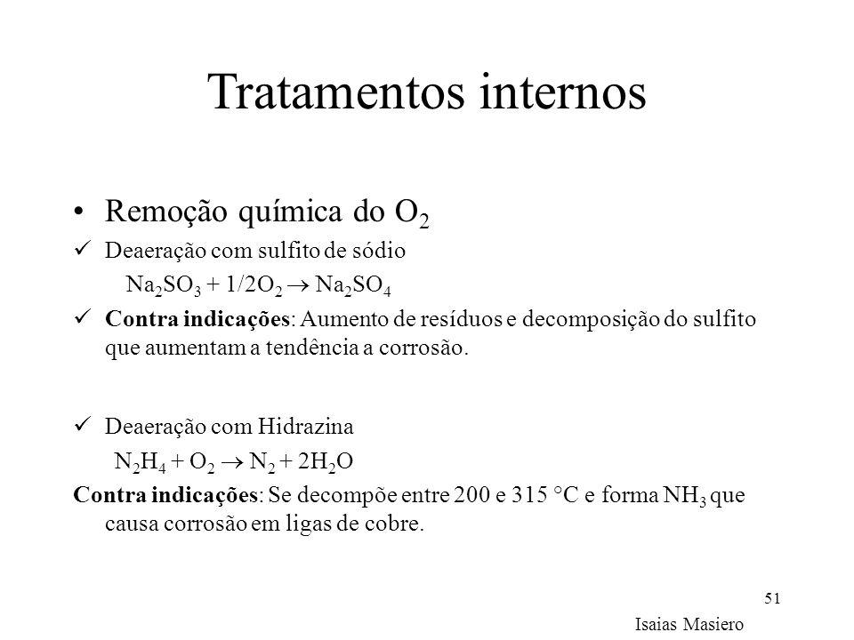Tratamentos internos Remoção química do O2