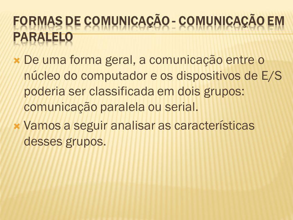 Formas de Comunicação - Comunicação em Paralelo