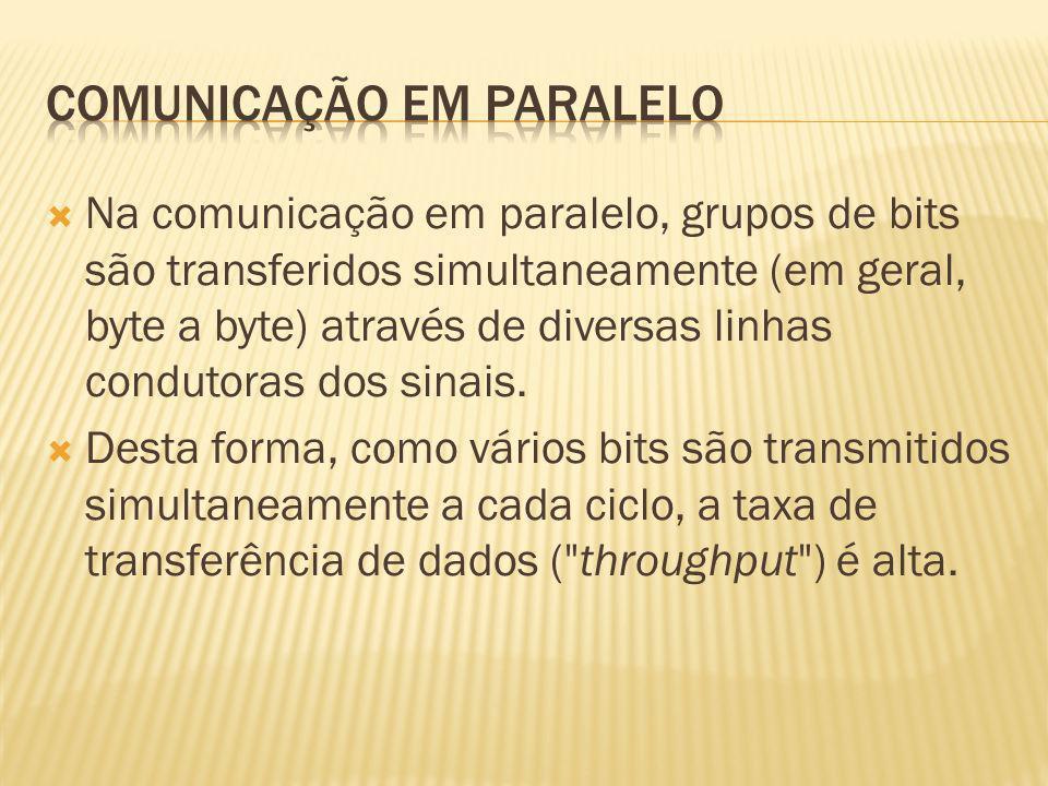 Comunicação em paralelo
