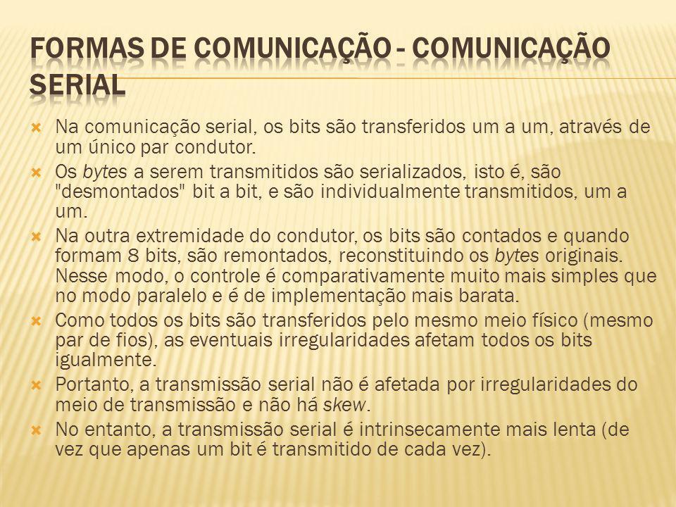 Formas de Comunicação - Comunicação Serial