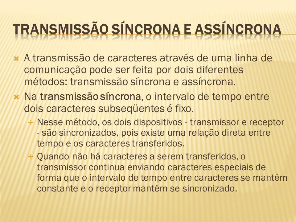 TRANSMISSÃO SÍNCRONA E ASSÍNCRONA