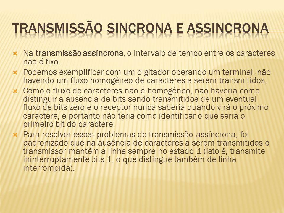 Transmissão sincrona e assincrona