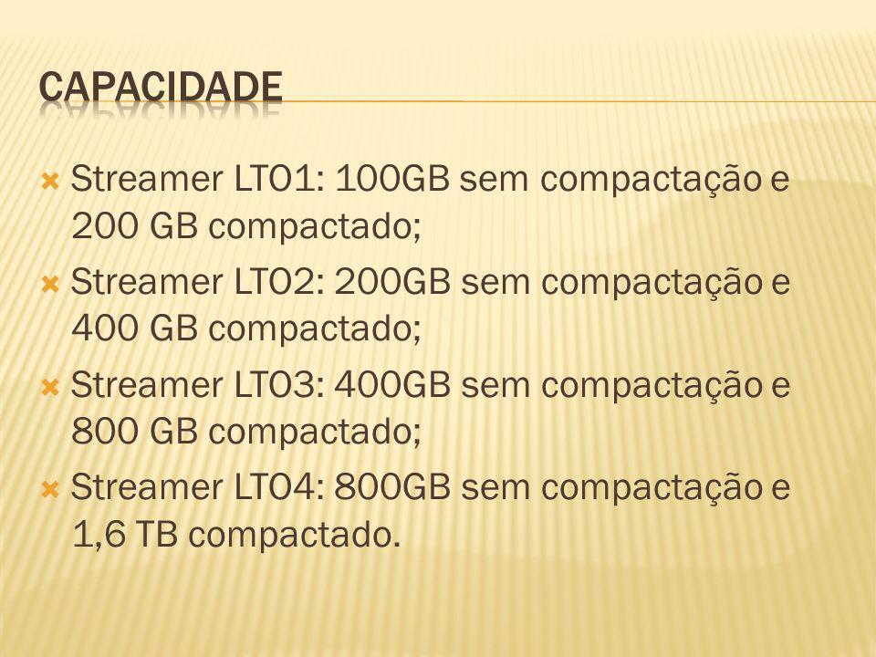 capacidade Streamer LTO1: 100GB sem compactação e 200 GB compactado;