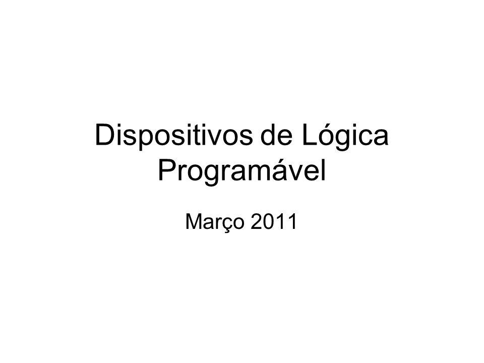 Dispositivos de Lógica Programável