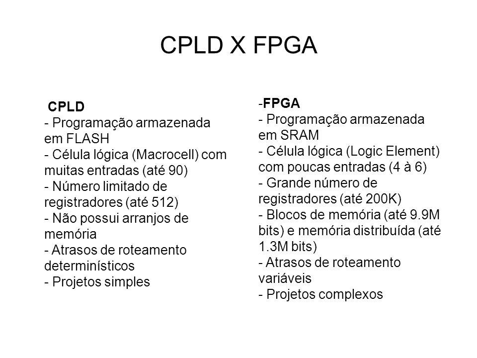 CPLD X FPGA FPGA CPLD Programação armazenada em SRAM