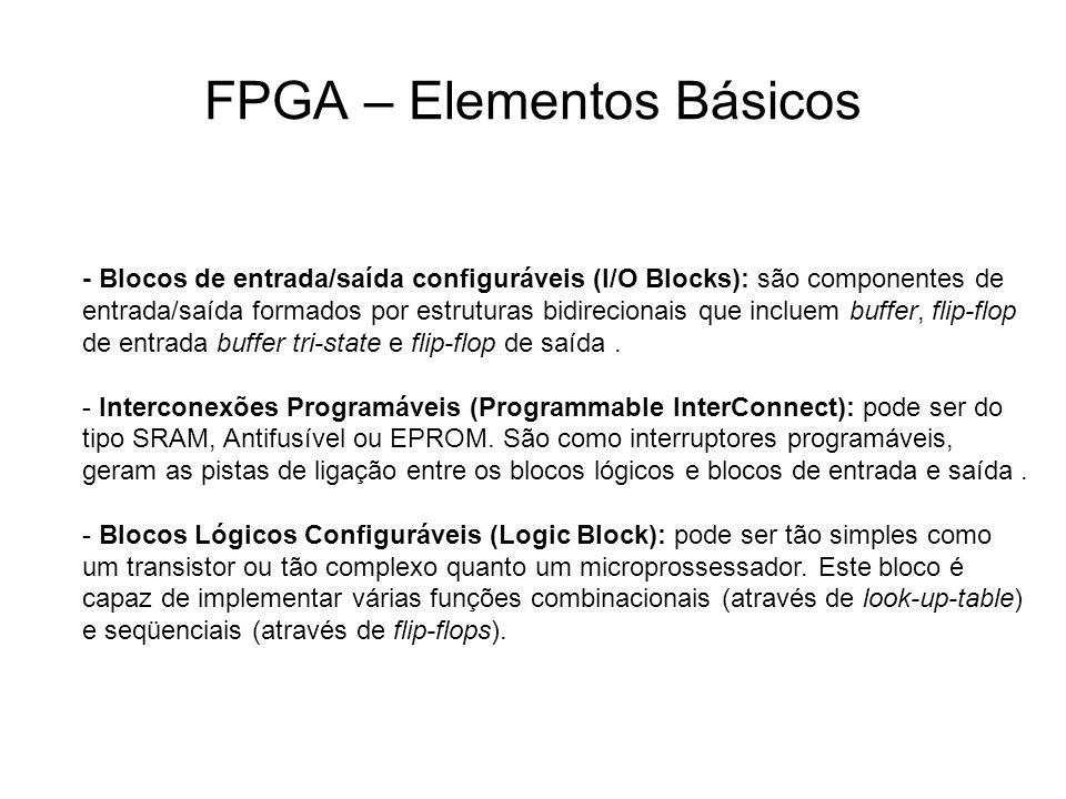 FPGA – Elementos Básicos