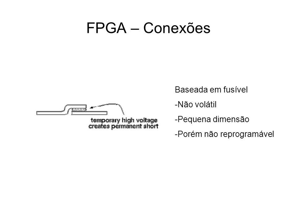 FPGA – Conexões Baseada em fusível Não volátil Pequena dimensão