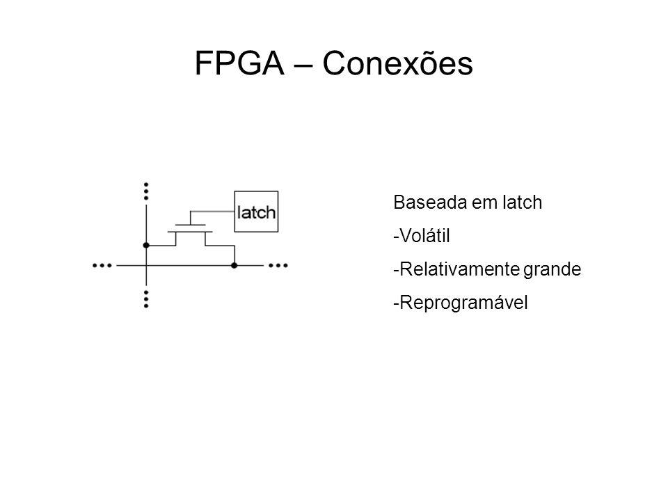 FPGA – Conexões Baseada em latch Volátil Relativamente grande