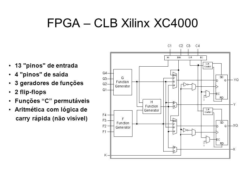FPGA – CLB Xilinx XC4000 13 pinos de entrada 4 pinos de saída