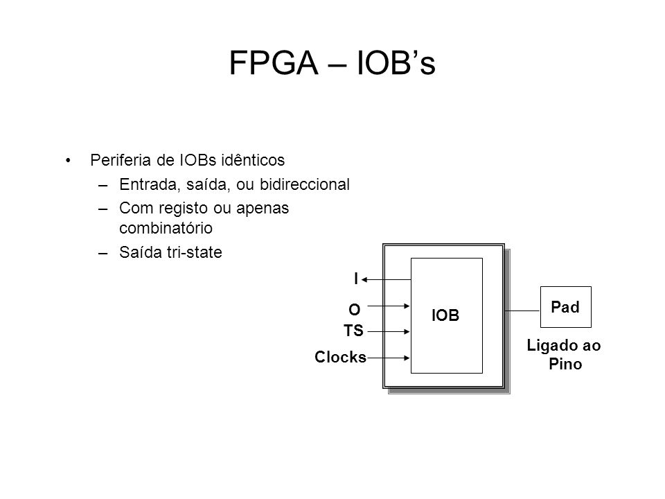 FPGA – IOB's Periferia de IOBs idênticos