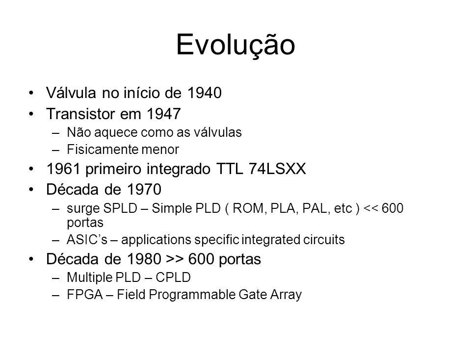 Evolução Válvula no início de 1940 Transistor em 1947