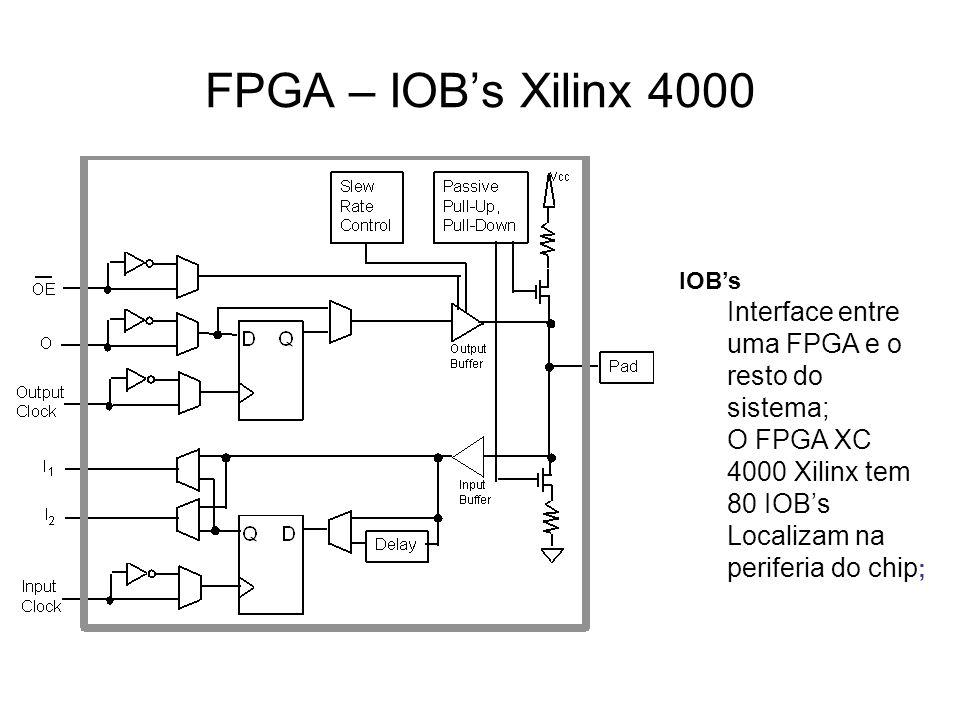 FPGA – IOB's Xilinx 4000 IOB's. Interface entre uma FPGA e o resto do sistema; O FPGA XC 4000 Xilinx tem 80 IOB's.