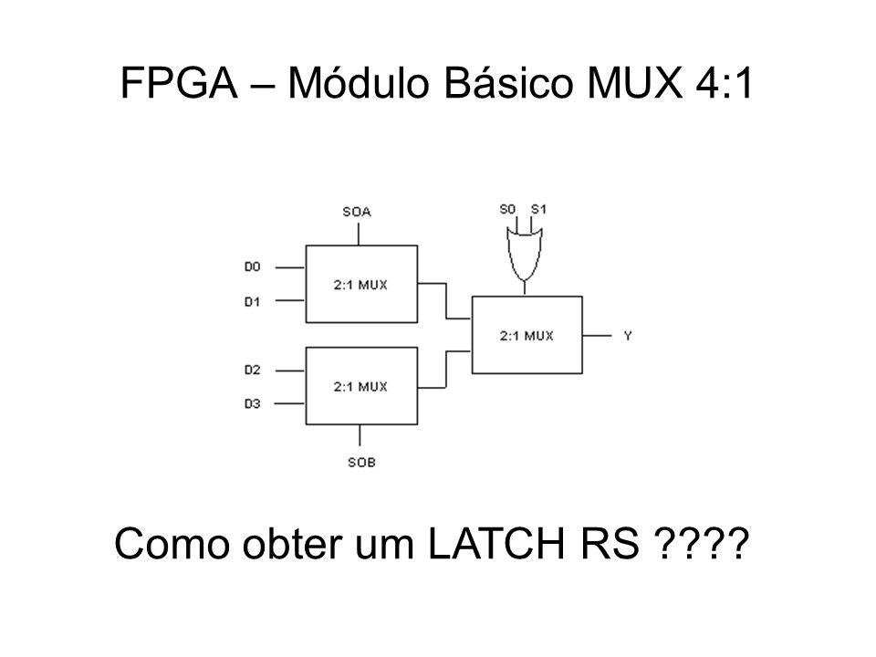 FPGA – Módulo Básico MUX 4:1