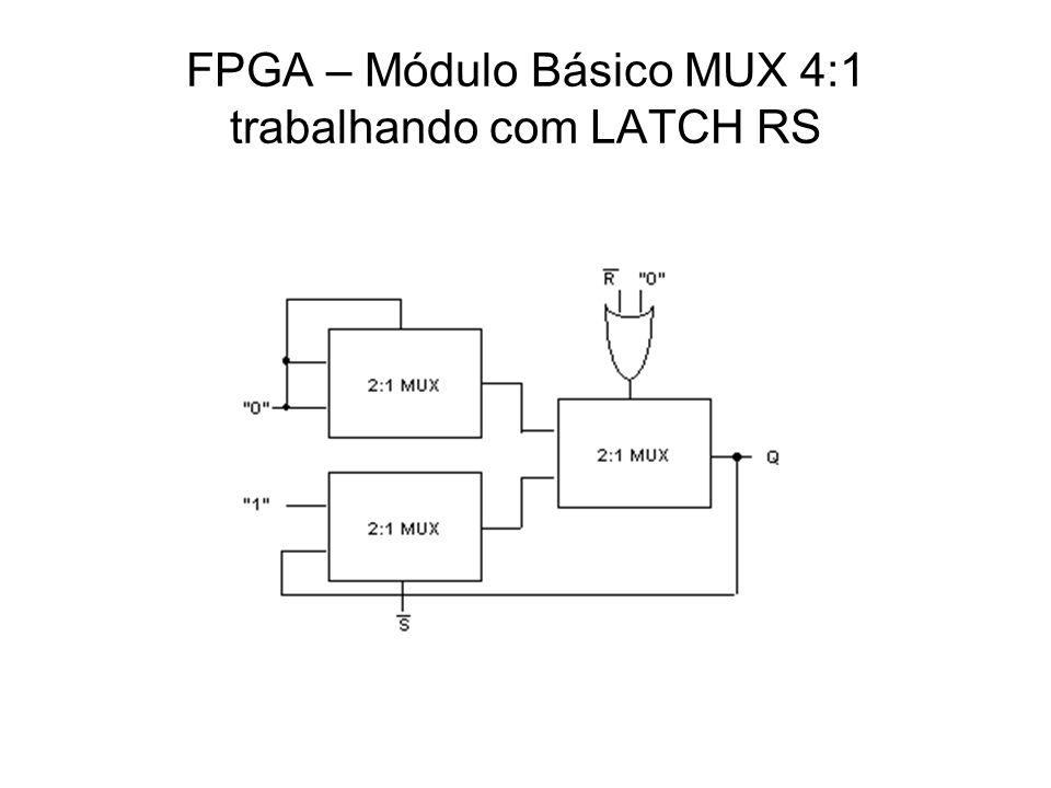FPGA – Módulo Básico MUX 4:1 trabalhando com LATCH RS