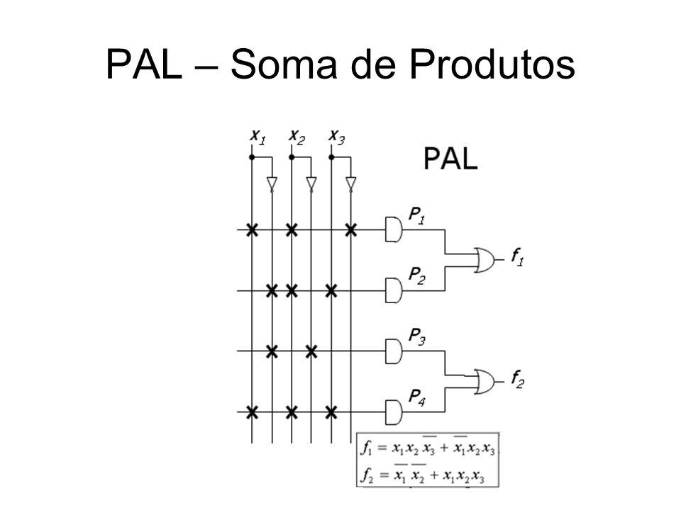 PAL – Soma de Produtos
