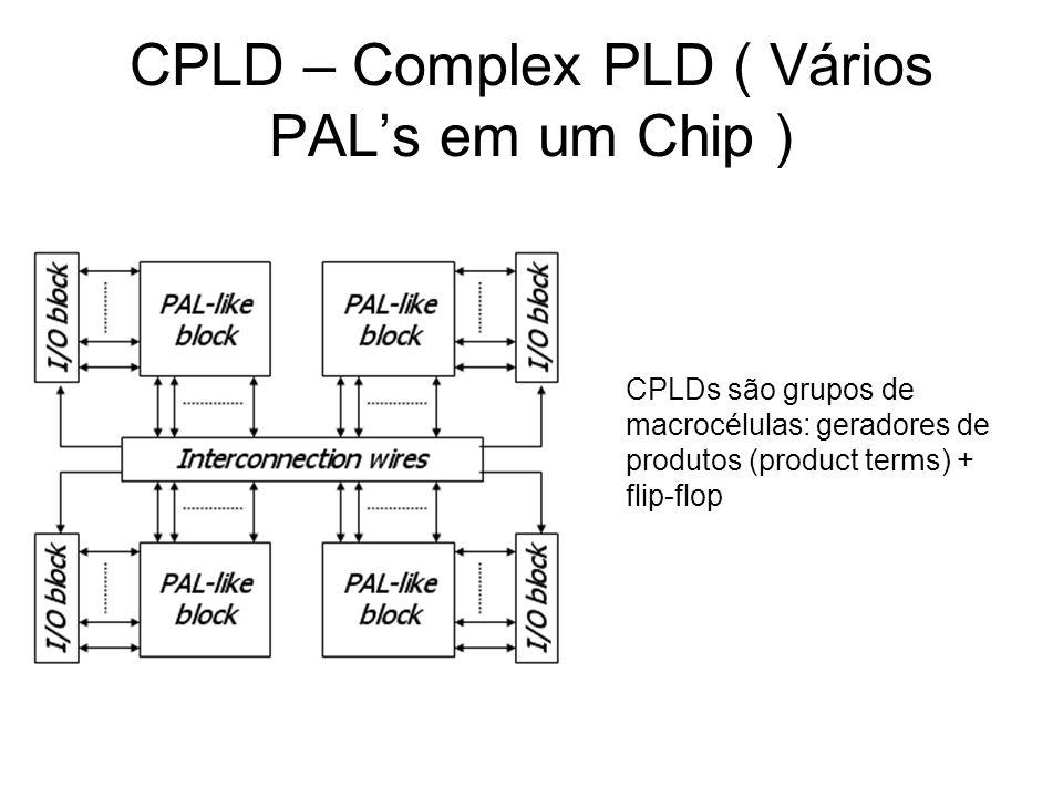 CPLD – Complex PLD ( Vários PAL's em um Chip )