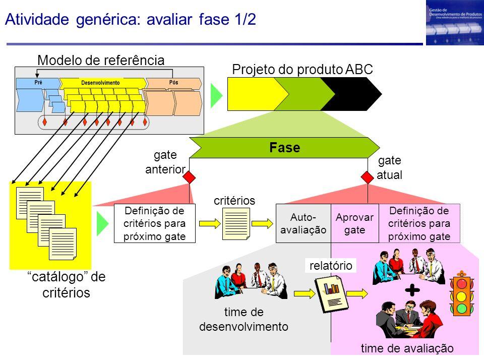 Atividade genérica: avaliar fase 1/2