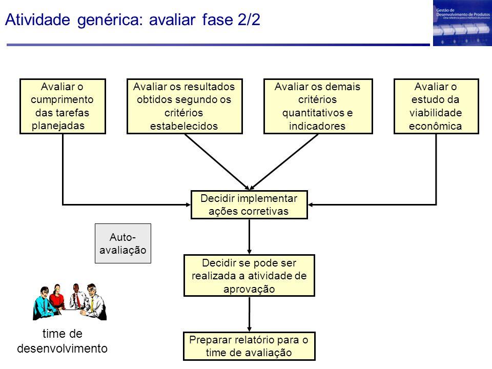 Atividade genérica: avaliar fase 2/2
