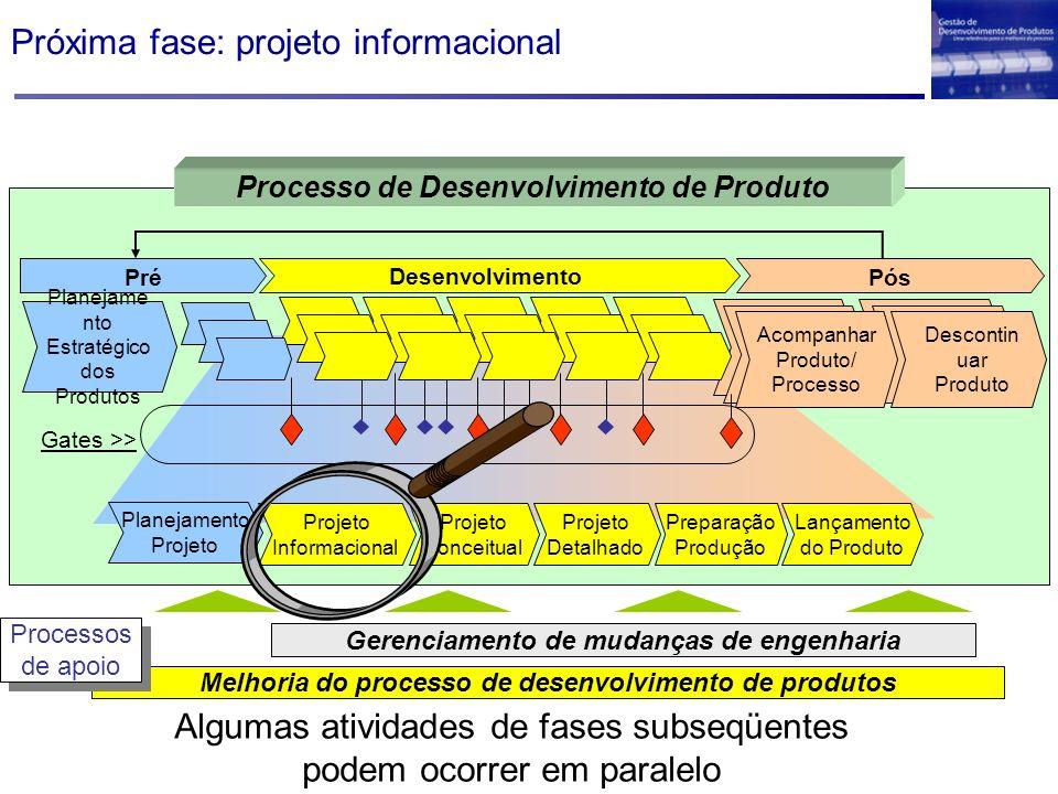 Próxima fase: projeto informacional