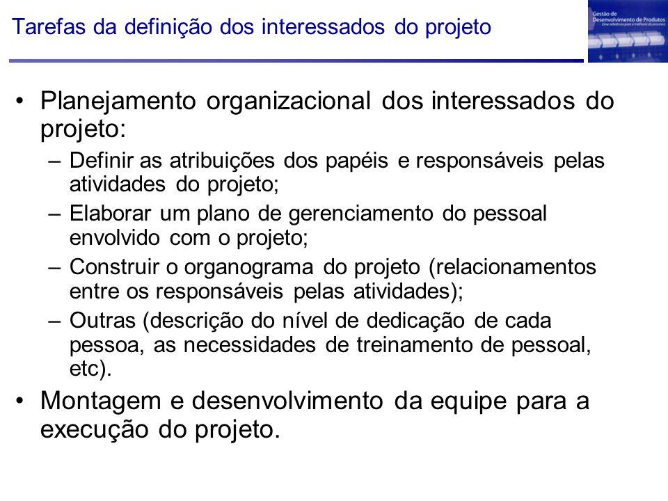 Tarefas da definição dos interessados do projeto