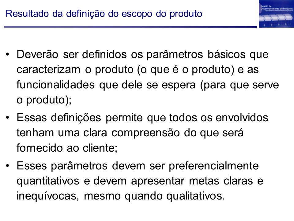 Resultado da definição do escopo do produto