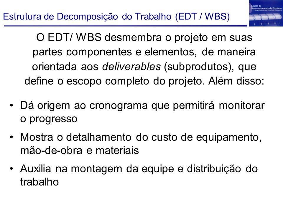 Estrutura de Decomposição do Trabalho (EDT / WBS)