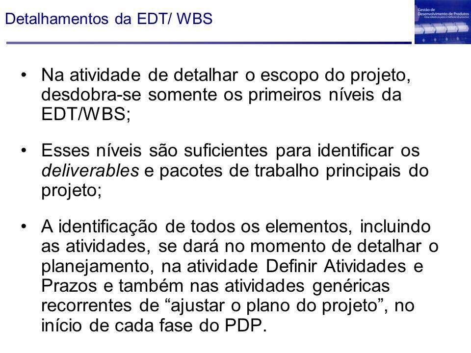 Detalhamentos da EDT/ WBS