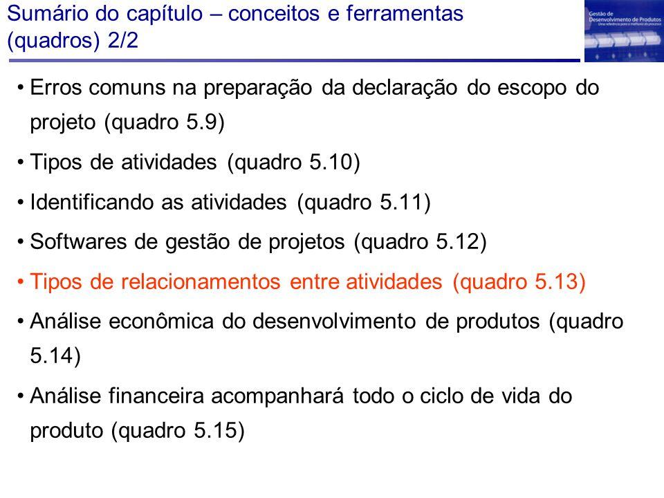 Sumário do capítulo – conceitos e ferramentas (quadros) 2/2