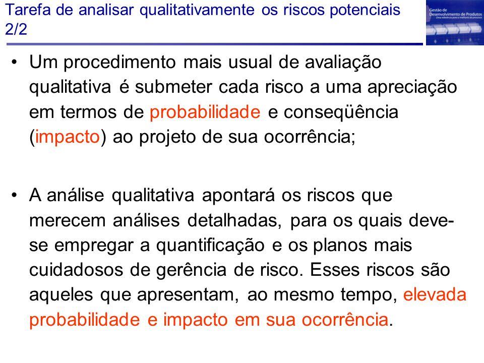 Tarefa de analisar qualitativamente os riscos potenciais 2/2