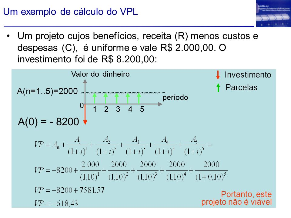 Um exemplo de cálculo do VPL