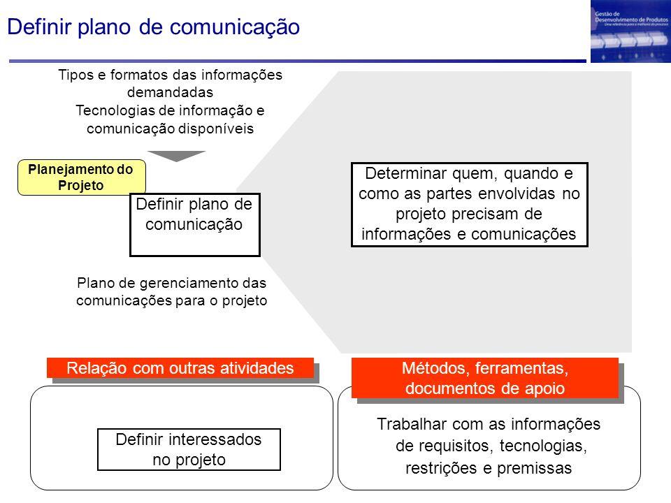 Definir plano de comunicação