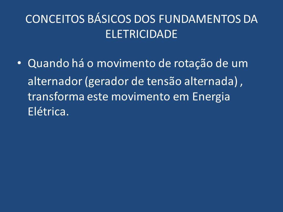 CONCEITOS BÁSICOS DOS FUNDAMENTOS DA ELETRICIDADE