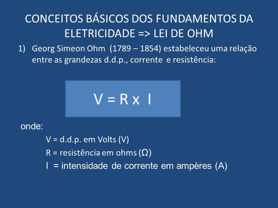 CONCEITOS BÁSICOS DOS FUNDAMENTOS DA ELETRICIDADE => LEI DE OHM