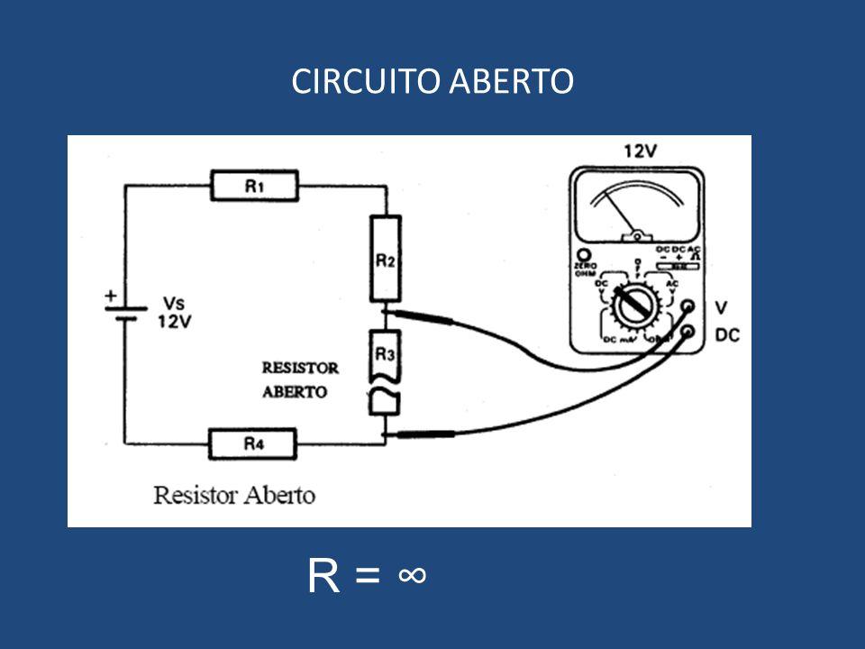 CIRCUITO ABERTO R = ∞