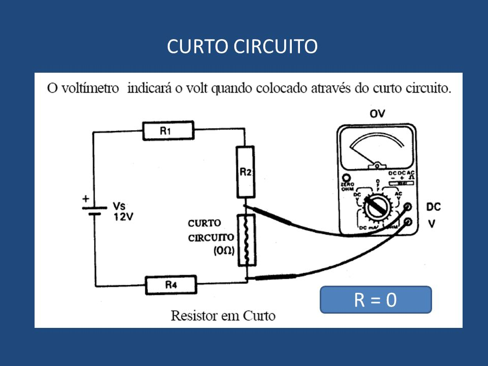 CURTO CIRCUITO R = 0