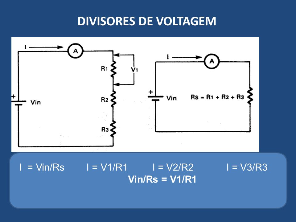 DIVISORES DE VOLTAGEM I = Vin/Rs I = V1/R1 I = V2/R2 I = V3/R3