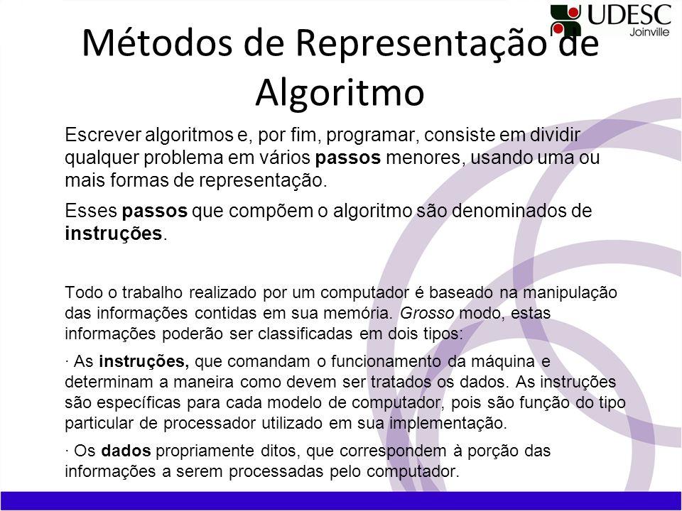 Métodos de Representação de Algoritmo