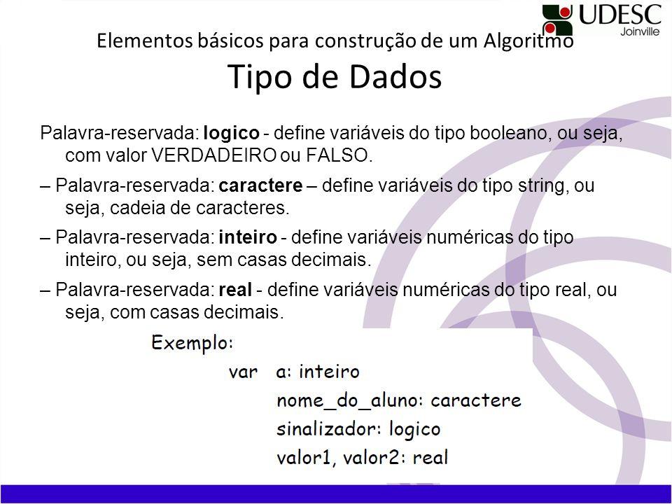Elementos básicos para construção de um Algoritmo Tipo de Dados