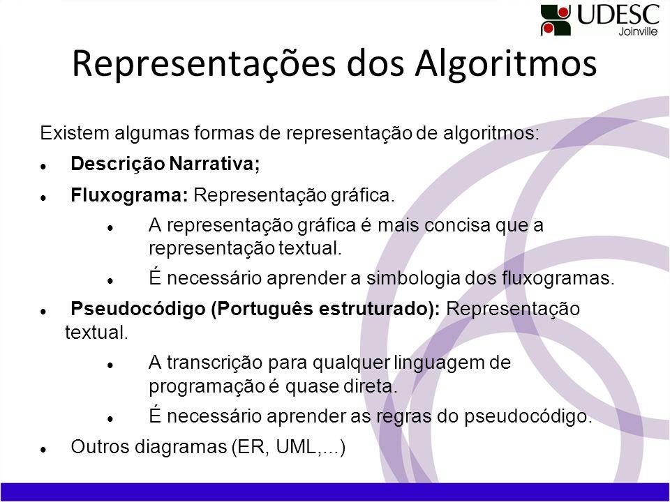 Representações dos Algoritmos