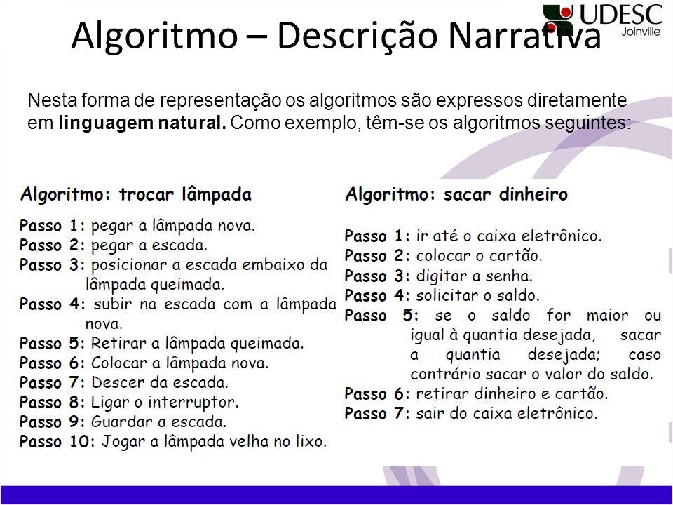 Algoritmo – Descrição Narrativa