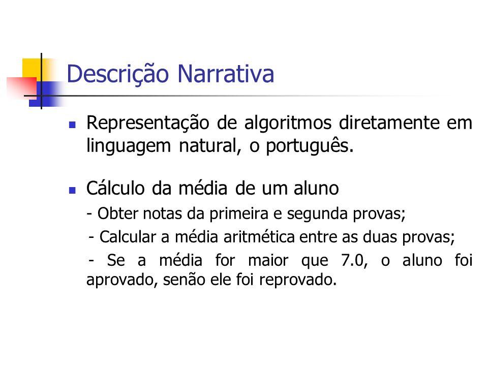 Descrição Narrativa Representação de algoritmos diretamente em linguagem natural, o português. Cálculo da média de um aluno.