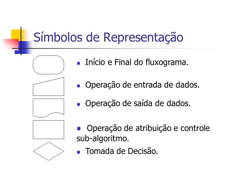 Símbolos de Representação