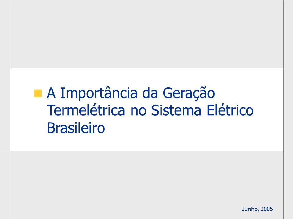 A Importância da Geração Termelétrica no Sistema Elétrico Brasileiro